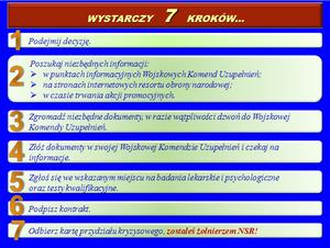 7_krokow_opis.png